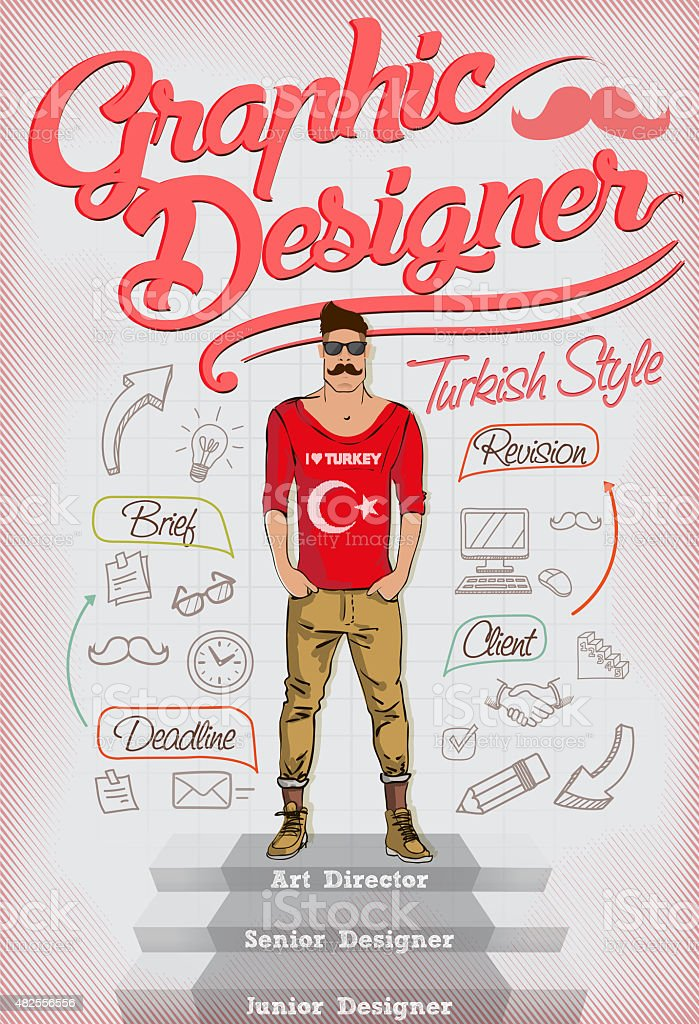 Graphic Designer Turkish style Retro Poster stock photo