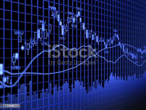 istock Graphical analysis using several graphing methods 172306221