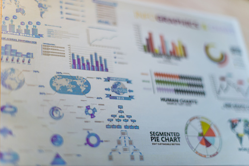 1155852718 istock photo graphs and charts 497577842