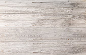 Vintage white painted wood for background texture with copy space