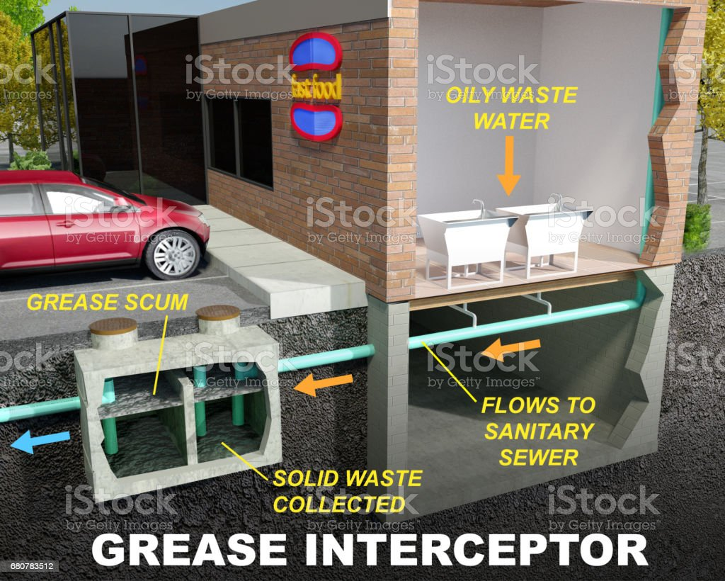 Grease Interceptor/Grease Trap Illustration Diagram stock photo