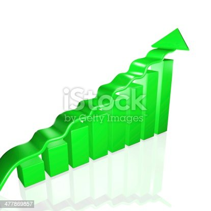 831745600istockphoto Green Business Growth Bars and Arrow 477869857