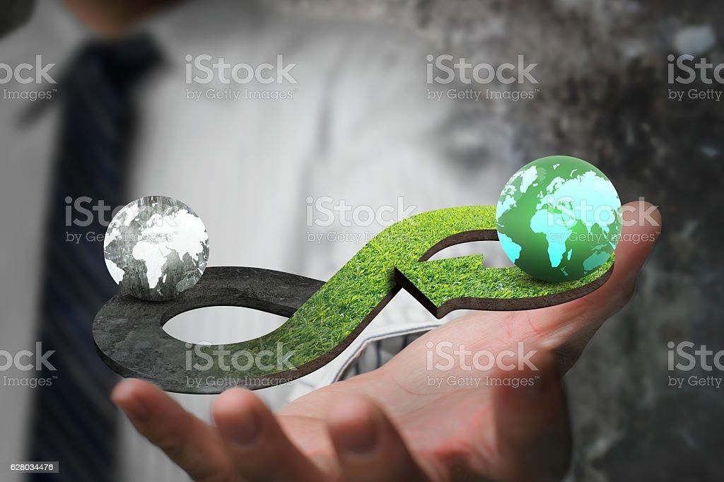 Green circular economy concept – Foto