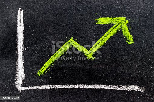 1014851396 istock photo Green color hand drawing chalk in arrow up shape on black board background (Concept of revenue increase, stock or business growth) 865577356