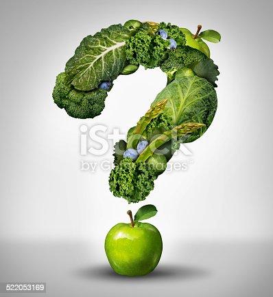 istock Green Diet Questions 522053169