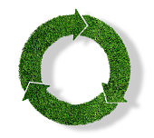 istock green grass recycling symbol, sustainability concept isolated on white 1204434217