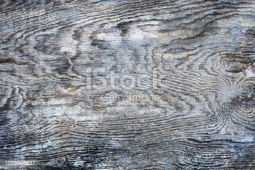 666644136 istock photo Grey brown wood weathered desk board texture. Abstract background, empty template, text space. 1223948637