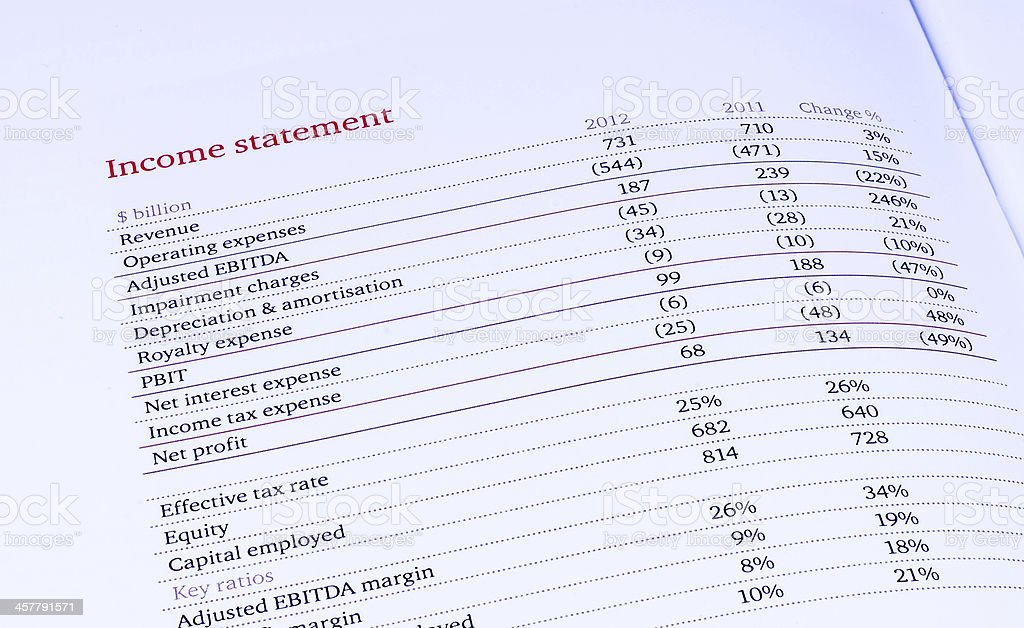 group income statement stock photo