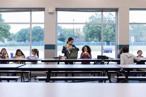 Group of schoolchildren eating lunch picture id1191725374?b=1&k=6&m=1191725374&s=612x612&w=0&h=s3rl8cg5 crjucaiufxirhofql1swwwpd12zurhxwfi=