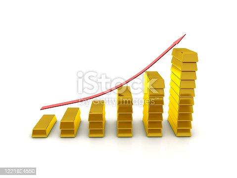 1039640896 istock photo Growing Golden Chart 1221624550