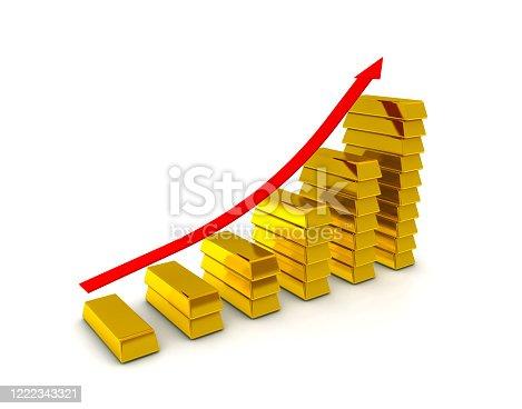 1039640896 istock photo Growing Golden Chart 1222343321