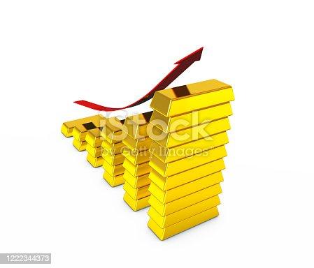 1039640896 istock photo Growing Golden Chart 1222344373