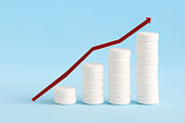 istock Growth graph made of stacked white pills 1212490033