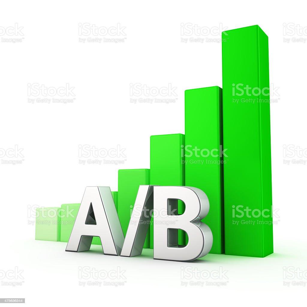 Crecimiento de tipo AB - foto de stock