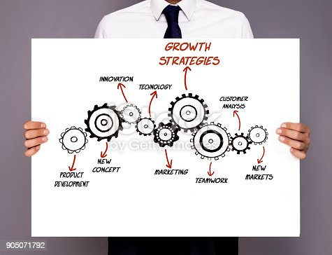growth strategies innovation In terms of the effects of different growth strategies we suggest that the most rapid-growth rate will be achieved through internationalization with new products, ie, by using a combination of innovation and internationalization strategies.