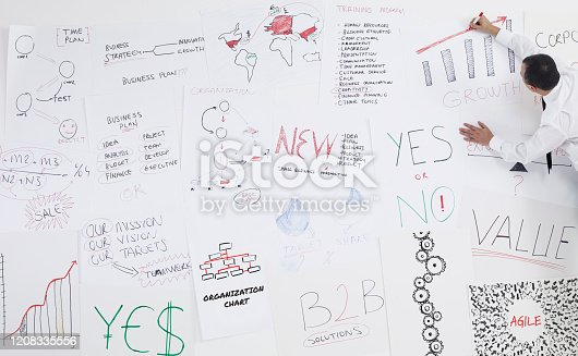 istock Growth Strategy 1208335556