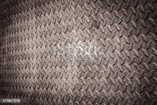 istock grunge metal texture 474847076