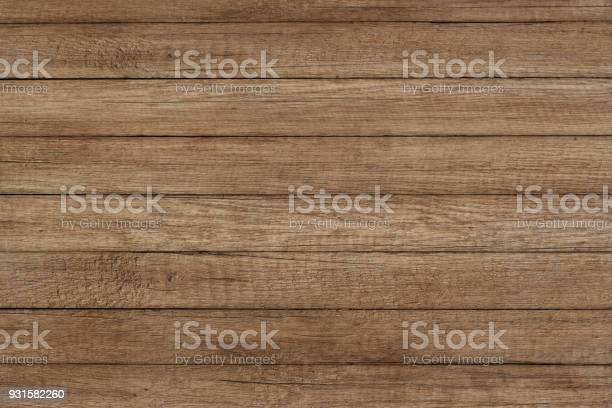 Grunge wood pattern texture background wooden planks picture id931582260?b=1&k=6&m=931582260&s=612x612&h=fuoek52yhuf4q2bb3wakvknnrbm5n9 zx3bcknaonn8=