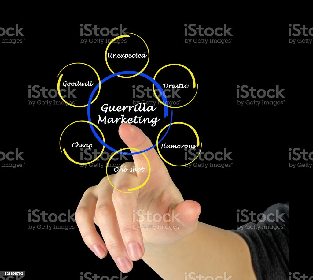 Guerrilla Marketing stock photo