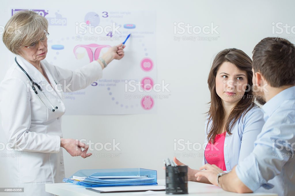 Gynecologist using in vitro scheme stock photo