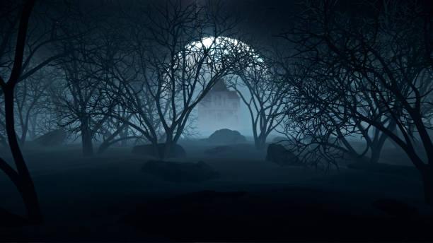 Halloween in night forests 03 picture id1182167086?b=1&k=6&m=1182167086&s=612x612&w=0&h=aemfijp7gjcyz5rshmvzzkipv8cippcuw7delhk9hla=