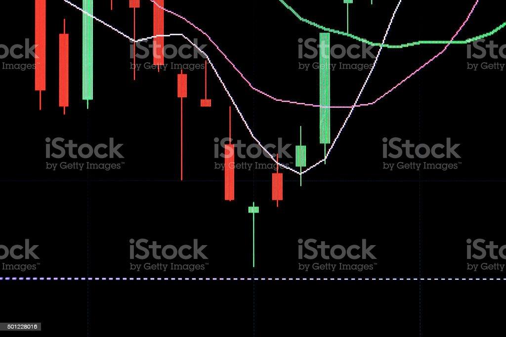 Hammer Candlestick Chart ,Stock Market stock photo
