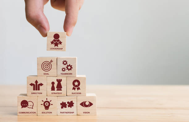 Hand arranging wood block stacking with icon leader business. Key success factors for leadership elements concept stock photo