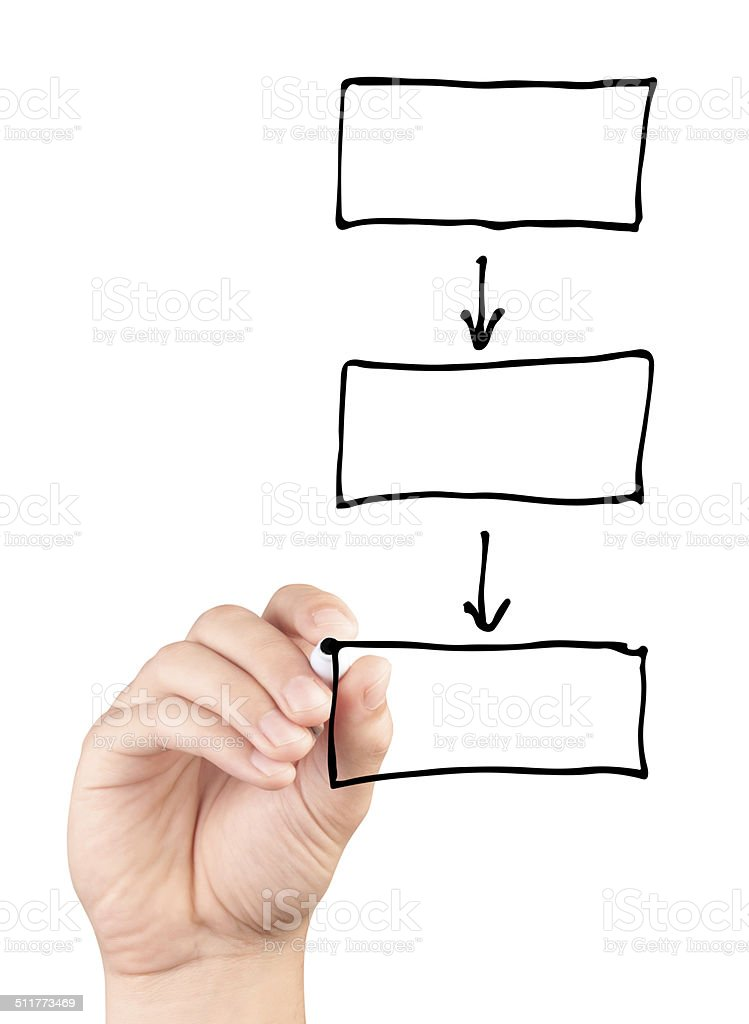 Hand drawing a blank diagram isolated on white background stock photo