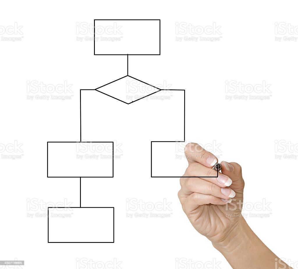 Hand Drawing A Blockdiagram Stock Photo - Download Image Now - iStockiStock