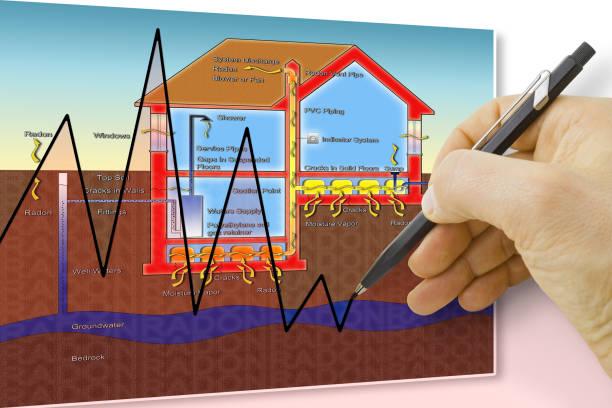 hand tekening van een grafiek over radon issue-concept image - kruipruimte stockfoto's en -beelden