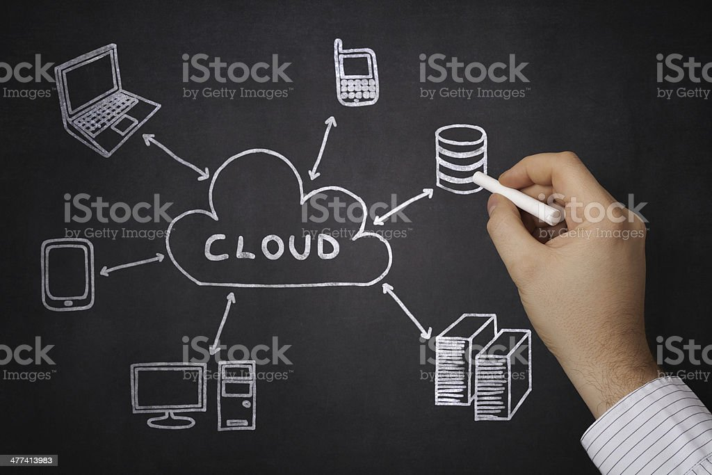 Hand drawing a Cloud stock photo