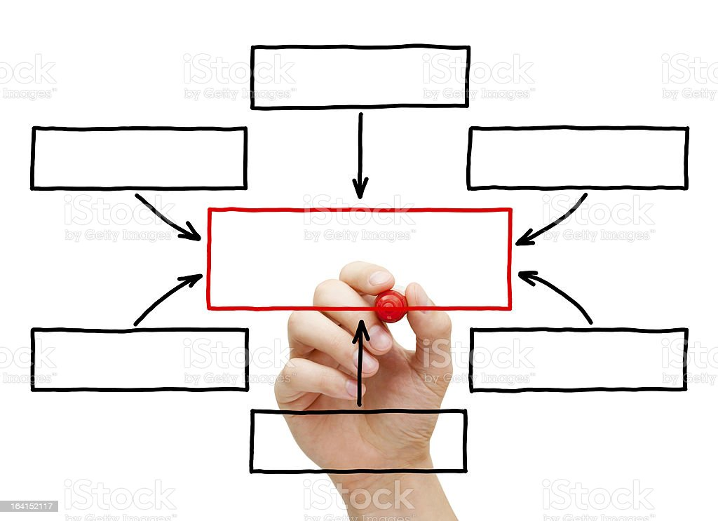 Hand Drawing Blank Flow Chart Stock Photo More Pictures Of