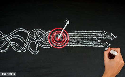 istock Hand Drawing Goal Solution Concept on Blackboard Background 896715846