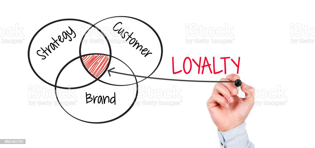 Hand drawing Loyalty concept pie chart on whiteboard stock photo