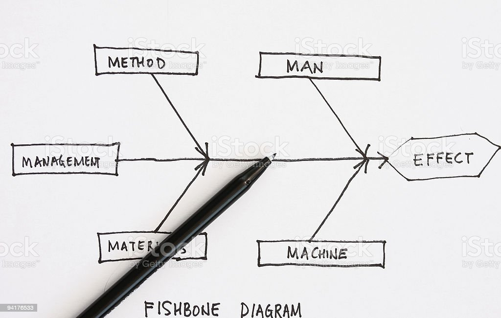 Hand drawing of a fishbone diagram stock photo