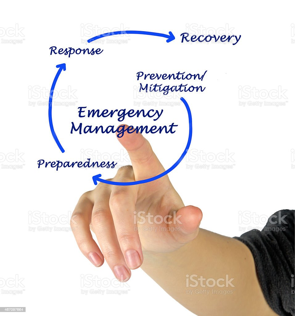 A hand drawing out an emergency management cycle stock photo