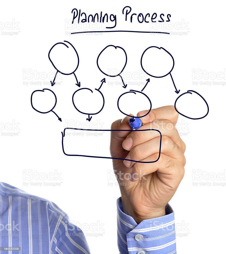 Hand Drawing Planning Process stock photo