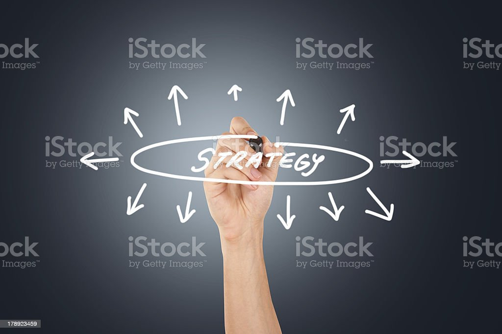 Hand Drawing Strategy Scheme royalty-free stock photo