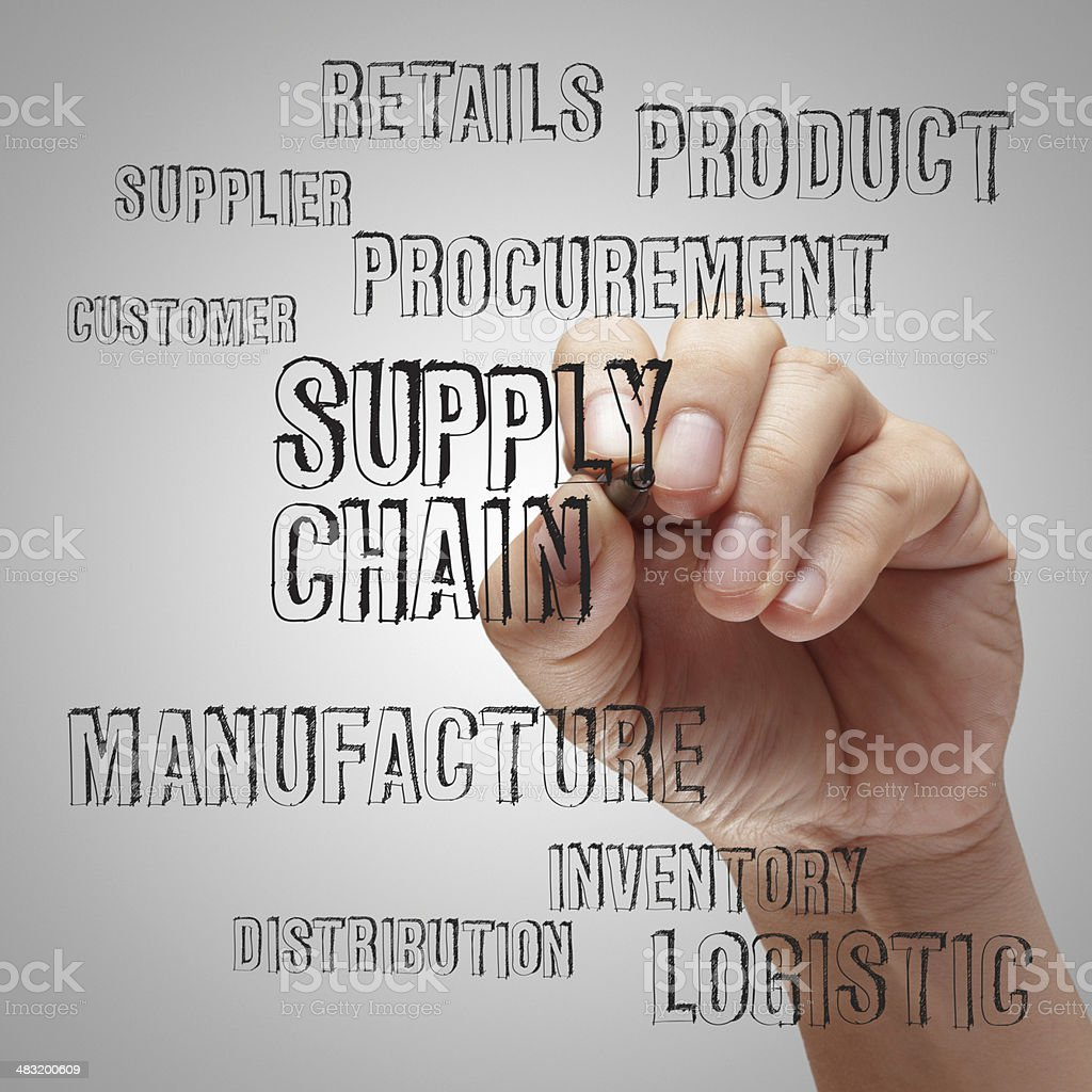 hand drawing supply chain royalty-free stock photo