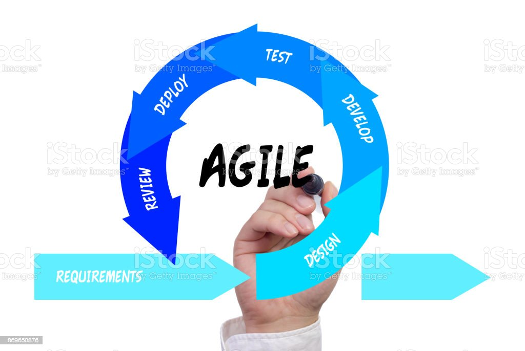 Hand drawing the agile software development lifecycle stock photo
