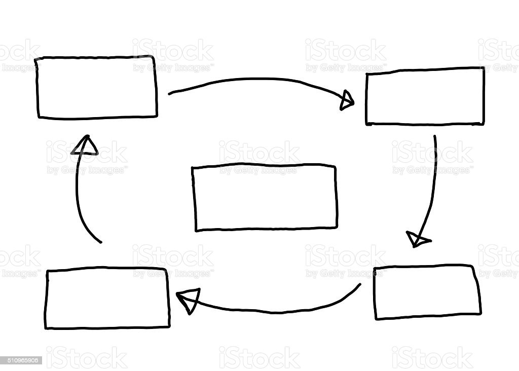 hand drawn doodle text box collection for business system concep
