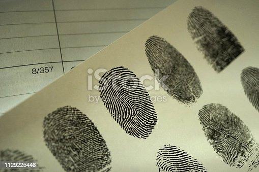 shot of fingerprinting theme