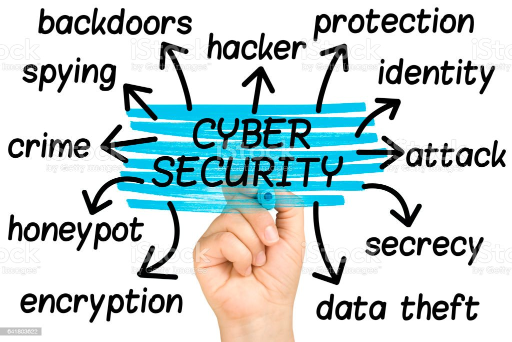 hand highlighting Cyber Security tag cloud clear glass isolated stock photo