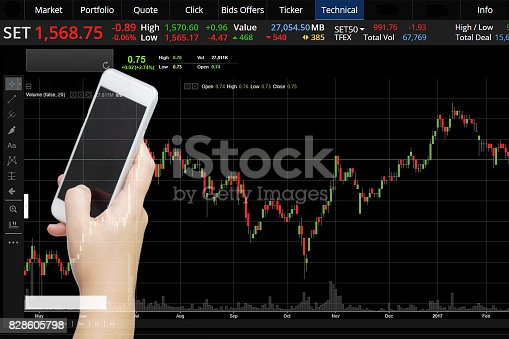 833314292 istock photo hand hold smartphone to watch stock chart for sell buy stock. business women see stock graph to order broker. blur background. business finance stock exchange concept 828605798