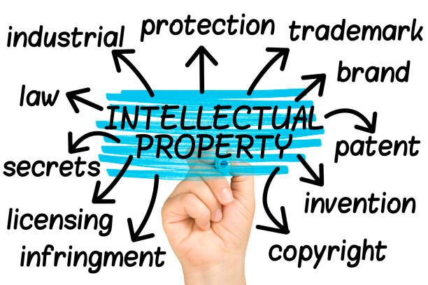 hand intellectual property words tag cloud stock photo