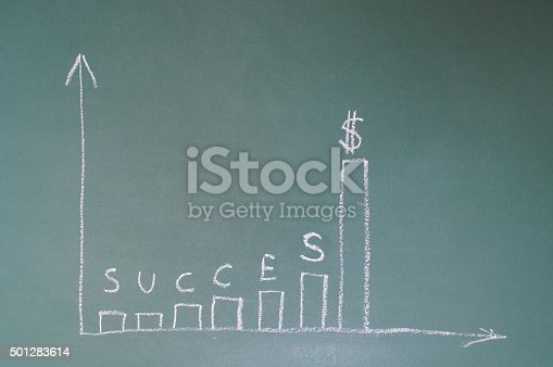 istock Hand sketched chart on a green blackboard 501283614