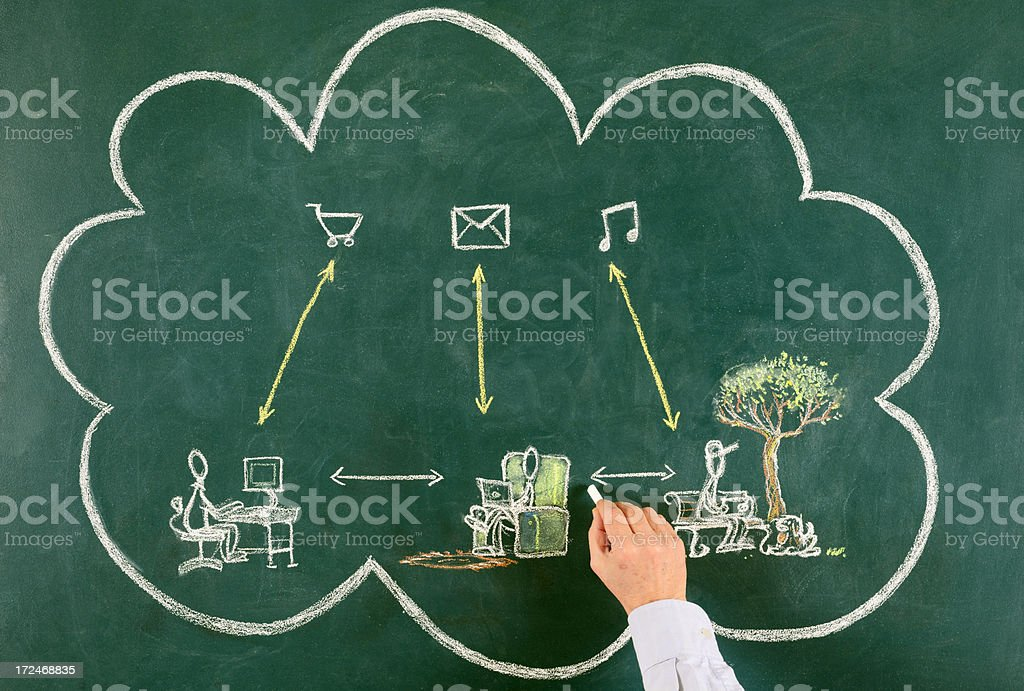 Hand Sketching Cloud Computing Concept royalty-free stock photo