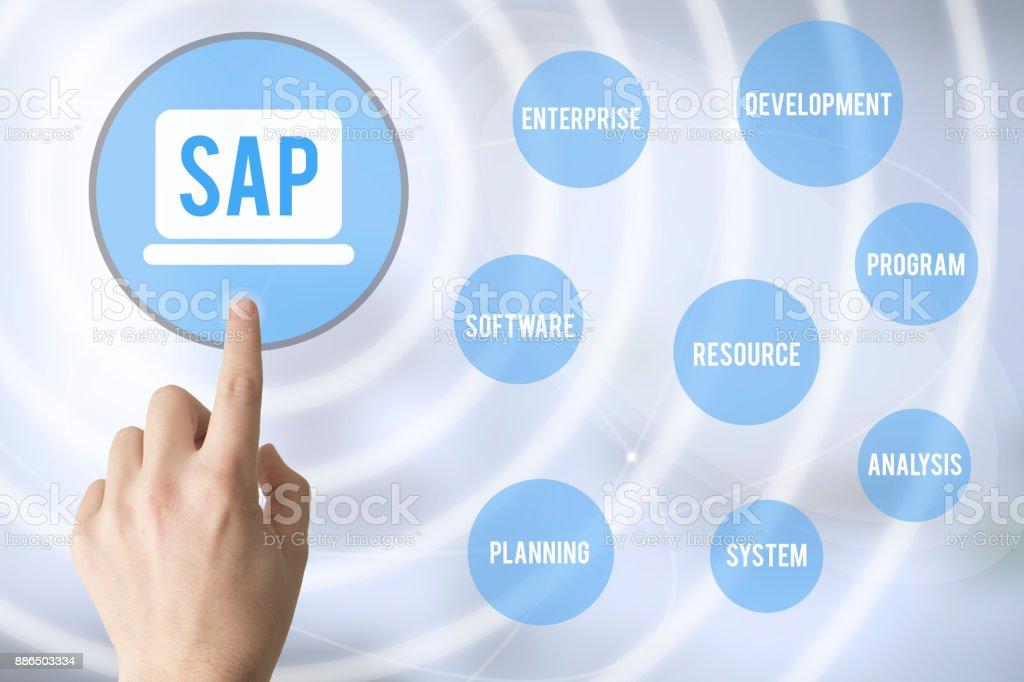 Hand-Touch SAP – Foto