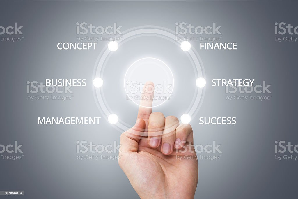 Hand Touching Modern Button with Business Concept Texts stock photo