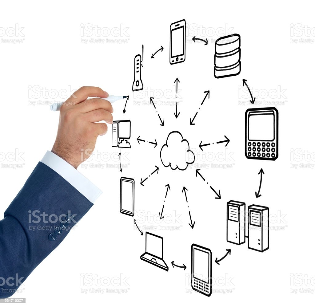 Hand using marker to draw network diagram stock photo more hand using marker to draw network diagram royalty free stock photo ccuart Gallery